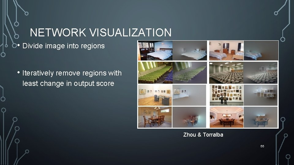NETWORK VISUALIZATION • Divide image into regions • Iteratively remove regions with least change