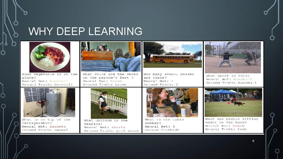 WHY DEEP LEARNING 6