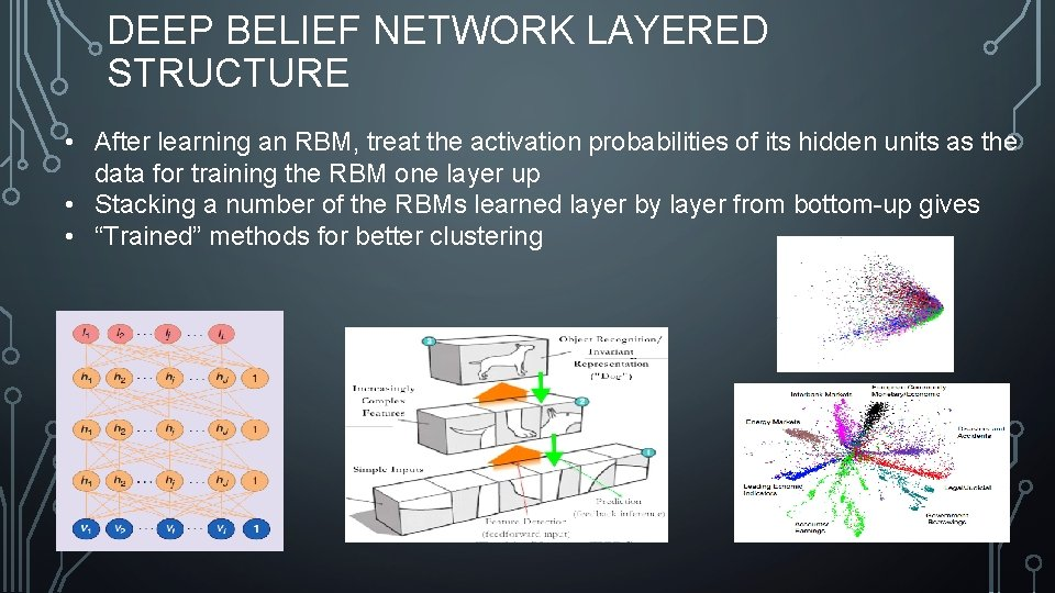 DEEP BELIEF NETWORK LAYERED STRUCTURE • After learning an RBM, treat the activation probabilities