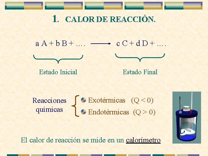 1. CALOR DE REACCIÓN. a A + b B + …. Estado Inicial Reacciones