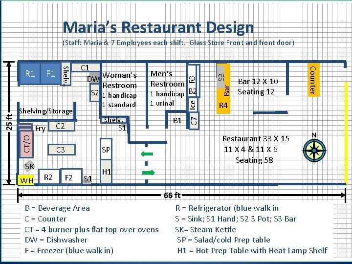 Maria's Restaurant Design Shelving/Storage Fry CT/O 25 ft. 1 standard Shelv. C 2 S