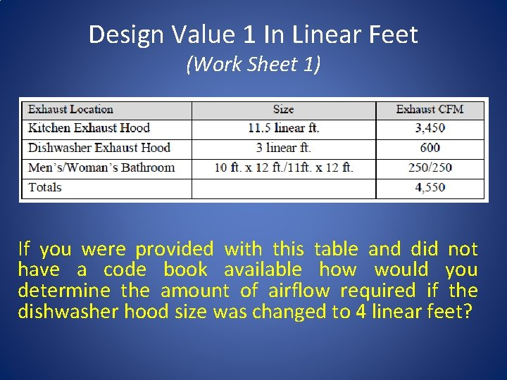 Design Value 1 In Linear Feet (Work Sheet 1) If you were provided with