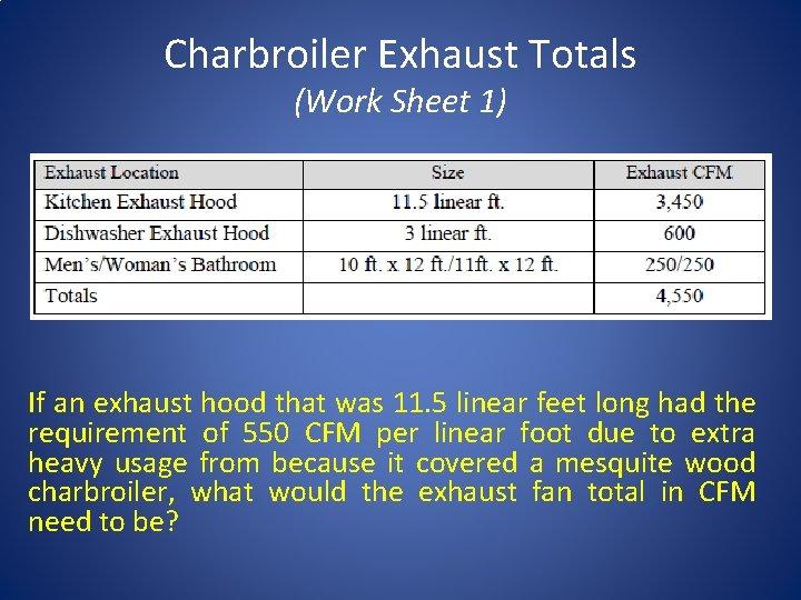 Charbroiler Exhaust Totals (Work Sheet 1) If an exhaust hood that was 11. 5