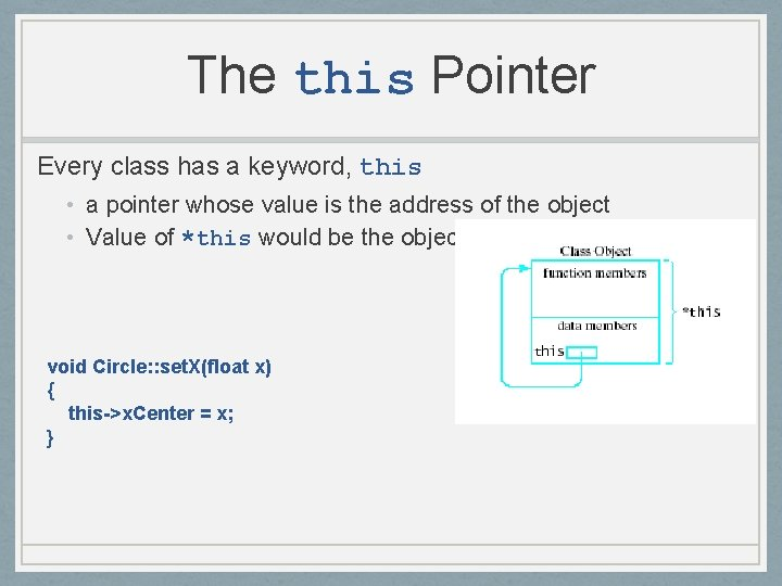 The this Pointer Every class has a keyword, this • a pointer whose value