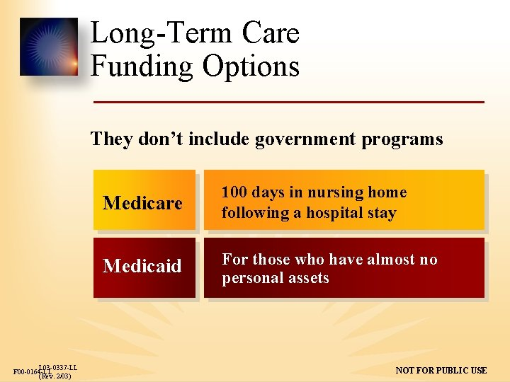 Long-Term Care Funding Options They don't include government programs L 03 -0337 -LL F