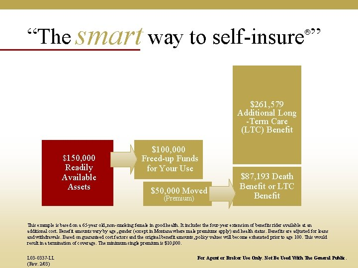 """""""The smart way to self-insure """" $261, 579 Additional Long -Term Care (LTC) Benefit"""