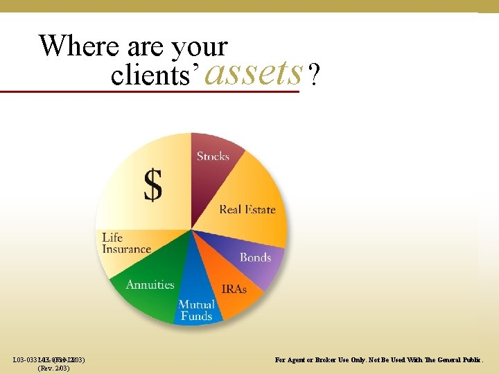 Where are your clients' assets ? L 03 -0337 -LL (Rev. 2/03) For Agent