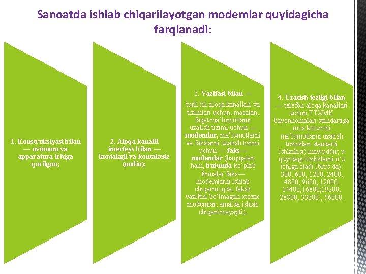 Sanoatda ishlab chiqarilayotgan modemlar quyidagicha farqlanadi: 1. Konstruksiyasi bilan — avtonom va apparatura ichiga