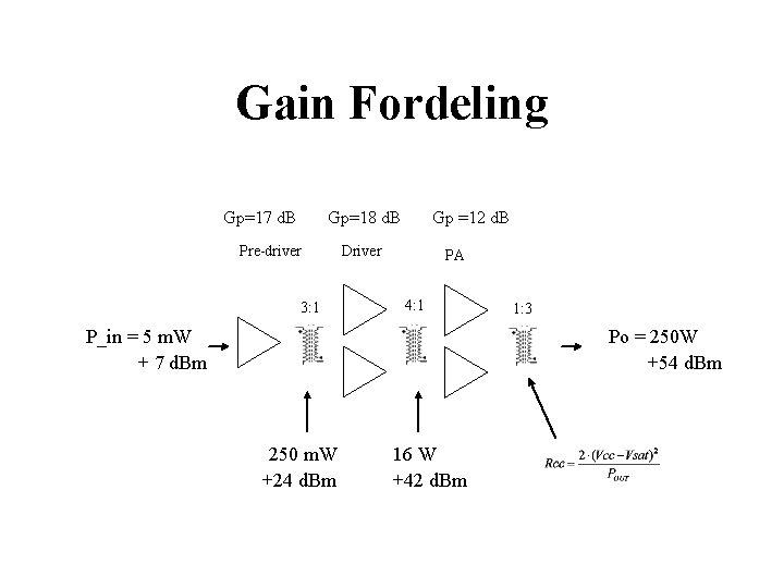 Gain Fordeling Gp=17 d. B Gp=18 d. B Pre-driver 3: 1 Gp =12 d.