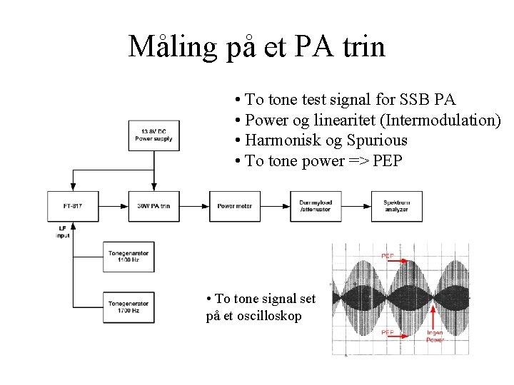 Måling på et PA trin • To tone test signal for SSB PA •