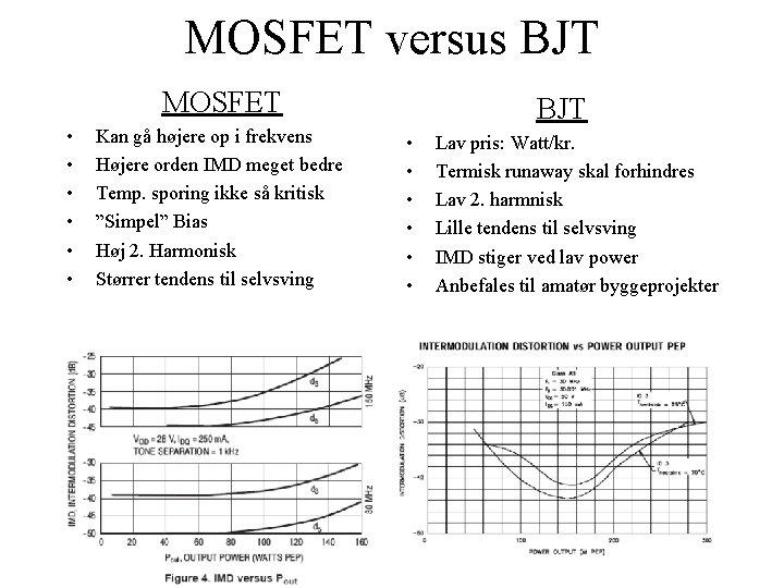 MOSFET versus BJT MOSFET • • • Kan gå højere op i frekvens Højere