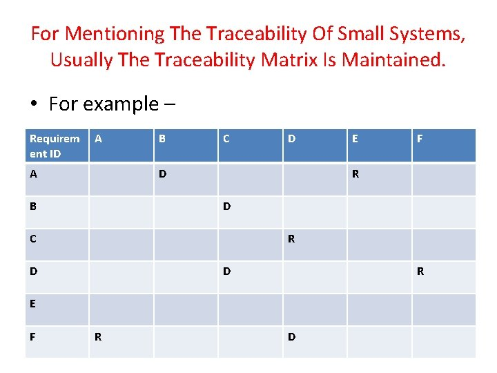 For Mentioning The Traceability Of Small Systems, Usually The Traceability Matrix Is Maintained. •