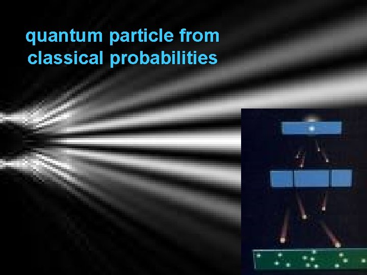 quantum particle from classical probabilities