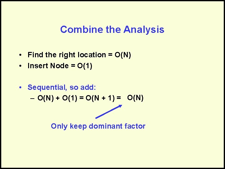 Combine the Analysis • Find the right location = O(N) • Insert Node =