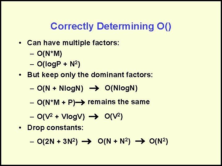 Correctly Determining O() • Can have multiple factors: – O(N*M) – O(log. P +