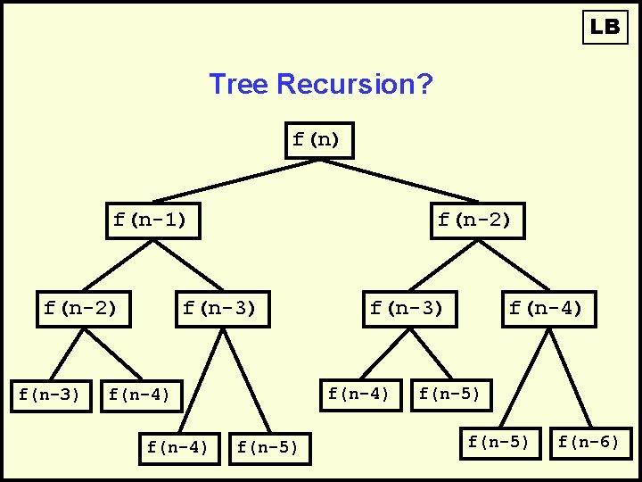 LB Tree Recursion? f(n) f(n-1) f(n-2) f(n-3) f(n-4) f(n-3) f(n-5) f(n-4) f(n-5) f(n-6)
