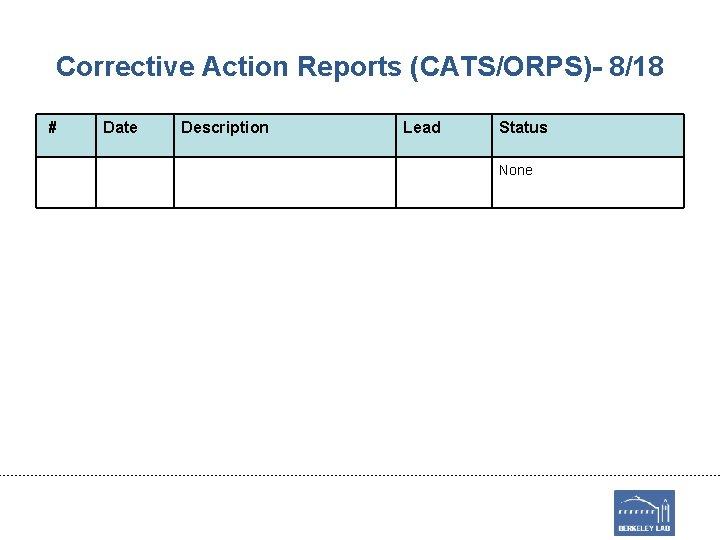 Corrective Action Reports (CATS/ORPS)- 8/18 # Date Description Lead Status None