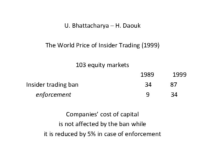 U. Bhattacharya – H. Daouk The World Price of Insider Trading (1999) 103 equity