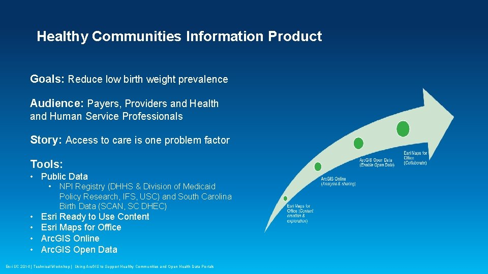 Healthy Communities Information Product Goals: Reduce low birth weight prevalence Audience: Payers, Providers and
