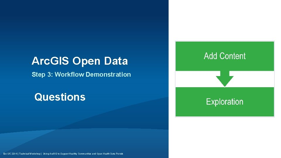 Arc. GIS Open Data Step 3: Workflow Demonstration Questions Esri UC 2014 | Technical