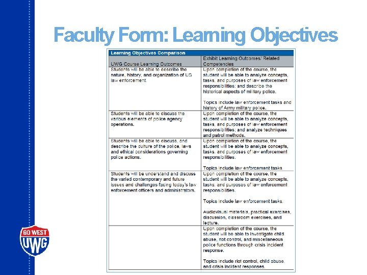 Faculty Form: Learning Objectives