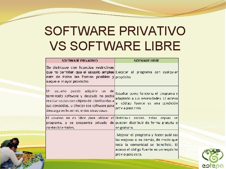 SOFTWARE PRIVATIVO VS SOFTWARE LIBRE