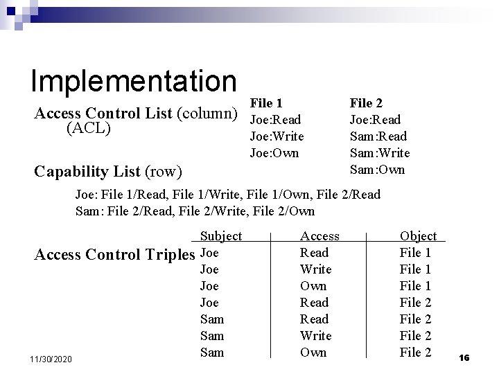 Implementation Access Control List (column) (ACL) File 1 Joe: Read Joe: Write Joe: Own