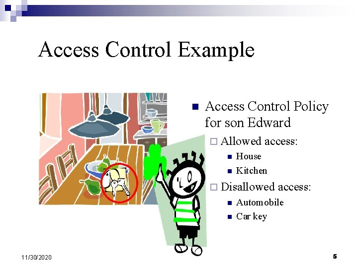 Access Control Example n Access Control Policy for son Edward ¨ Allowed n n