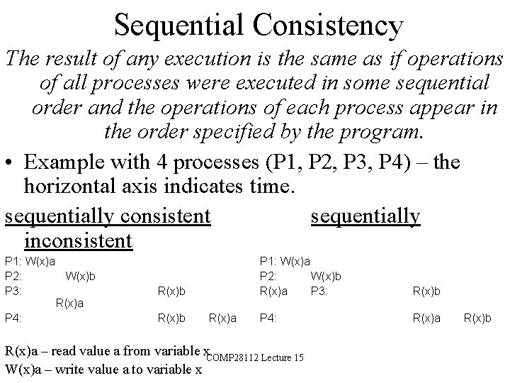 Sequential Consistency The result of any execution is the same as if operations of
