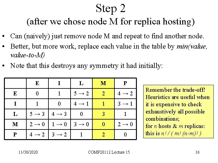 Step 2 (after we chose node M for replica hosting) • Can (naively) just