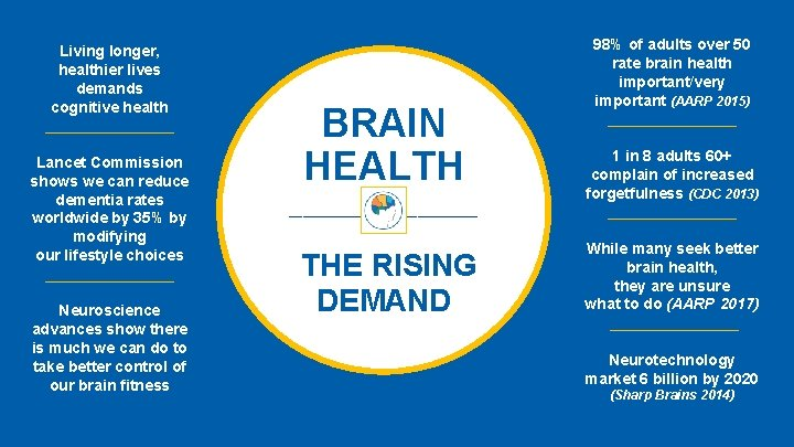 Living longer, healthier lives demands cognitive health ________ Lancet Commission shows we can reduce