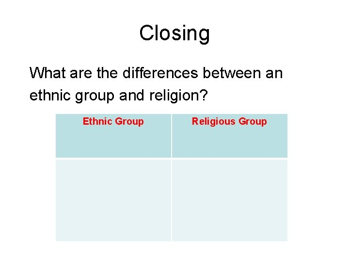 Closing What are the differences between an ethnic group and religion? Ethnic Group Religious