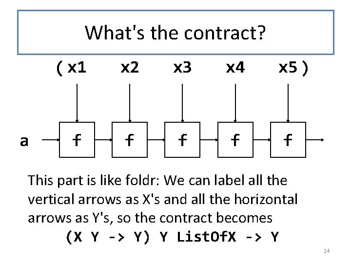 What's the contract? a ( x 1 x 2 x 3 x 4 x