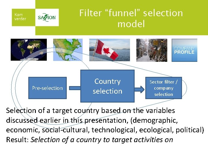 """Filter """"funnel"""" selection model Pre-selection Country selection Sector filter / company selection Selection of"""