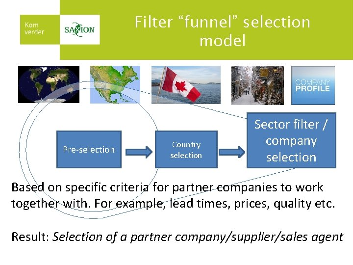 """Filter """"funnel"""" selection model Pre-selection Country selection Sector filter / company selection Based on"""