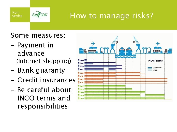 How to manage risks? Some measures: - Payment in advance (Internet shopping) - Bank