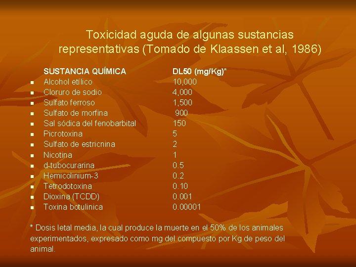 Toxicidad aguda de algunas sustancias representativas (Tomado de Klaassen et al, 1986) n n