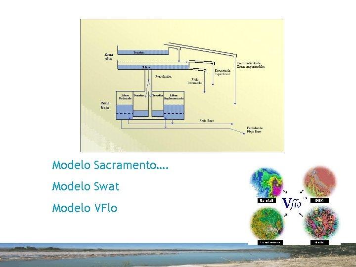 Modelo Sacramento…. Modelo Swat Modelo VFlo