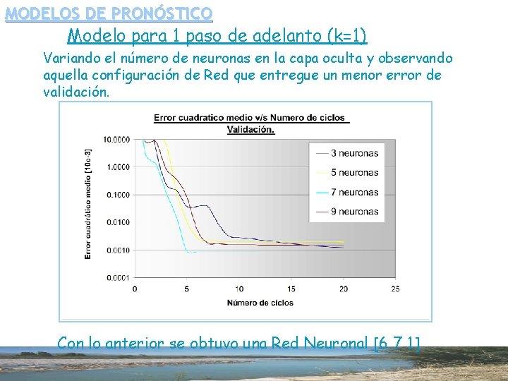 MODELOS DE PRONÓSTICO Modelo para 1 paso de adelanto (k=1) Variando el número de