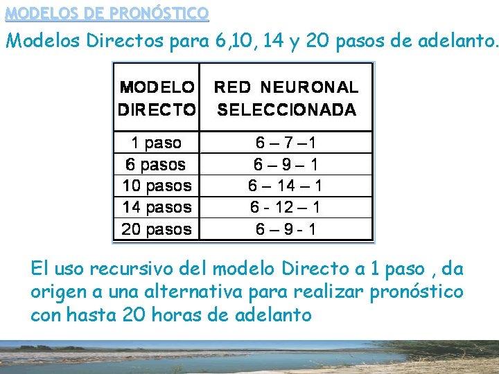 MODELOS DE PRONÓSTICO Modelos Directos para 6, 10, 14 y 20 pasos de adelanto.
