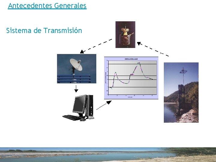 Antecedentes Generales Sistema de Transmisión