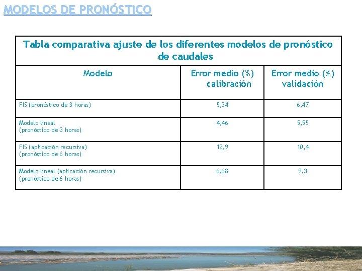MODELOS DE PRONÓSTICO Tabla comparativa ajuste de los diferentes modelos de pronóstico de caudales