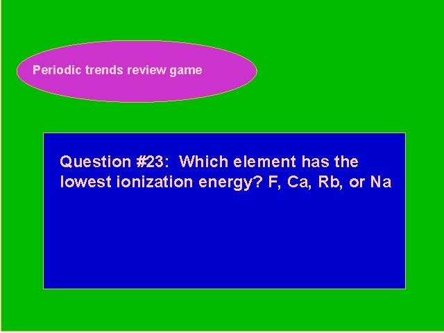 Periodic trends review game Periodic Trends Review Game Question #23: Which element has the