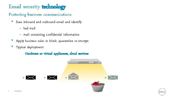 Email security technology Protecting business communications • Scan inbound and outbound email and identify