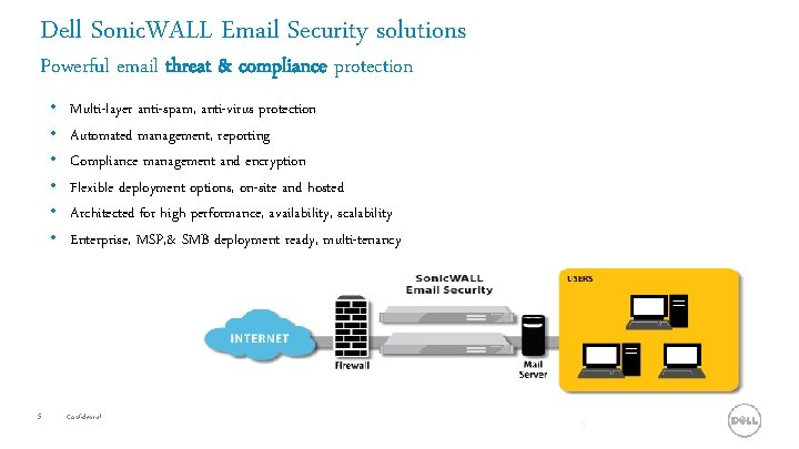 Dell Sonic. WALL Email Security solutions Powerful email threat & compliance protection • •
