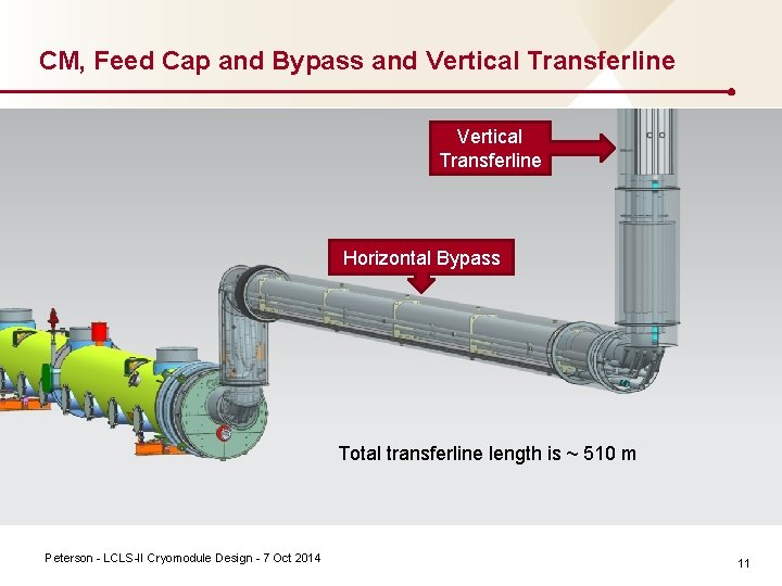 CM, Feed Cap and Bypass and Vertical Transferline Horizontal Bypass Total transferline length is