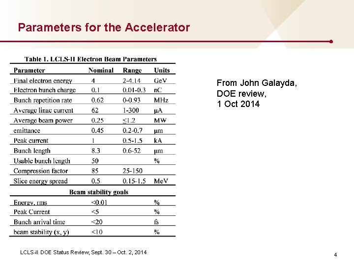 Parameters for the Accelerator From John Galayda, DOE review, 1 Oct 2014 LCLS II