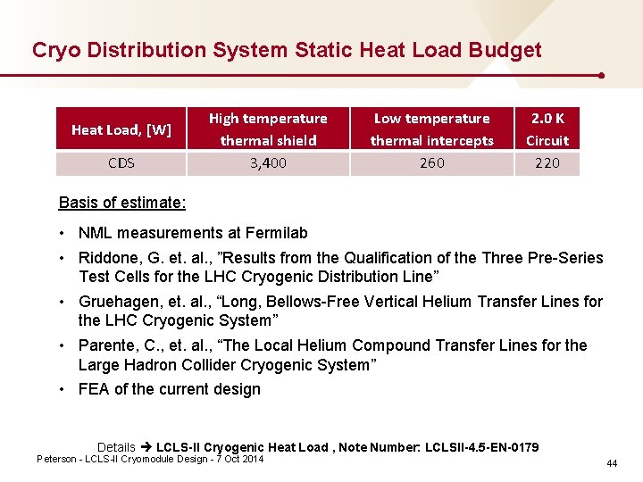 Cryo Distribution System Static Heat Load Budget Heat Load, [W] CDS High temperature thermal