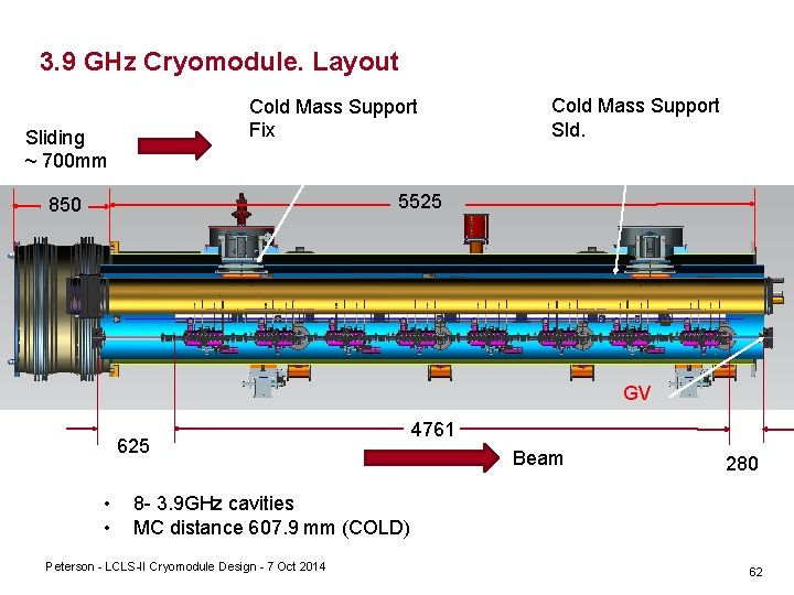 3. 9 GHz Cryomodule. Layout Cold Mass Support Fix Sliding ~ 700 mm Cold