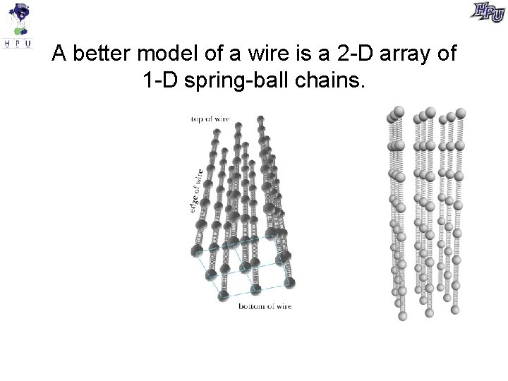 A better model of a wire is a 2 -D array of 1 -D